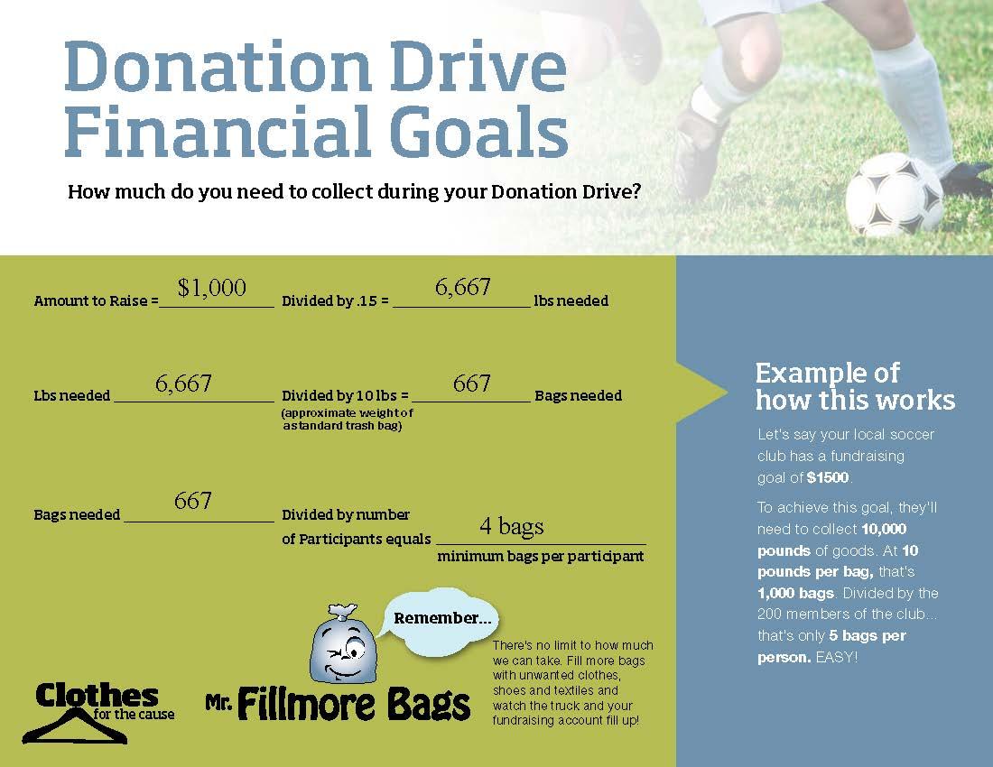CFTC_Donation_Goals